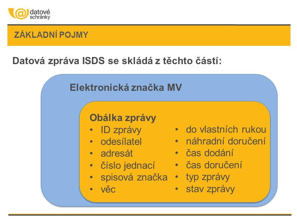 ZÁKLADNÍ POJMY Datová zpráva ISDS se skládá z těchto částí: Elektronická značka MV Obálka zprávy •ID zprávy •odesílatel •adresát •číslo jednací •spiso