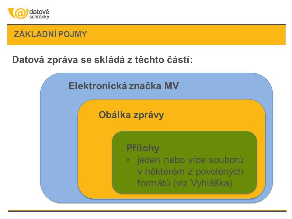 ZÁKLADNÍ POJMY Datová zpráva se skládá z těchto částí: Elektronická značka MV Obálka zprávy Přílohy •jeden nebo více souborů v některém z povolených f