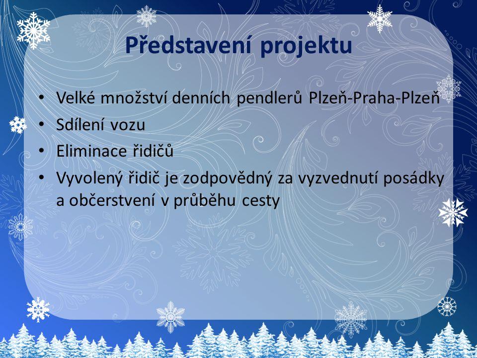 Představení projektu • Velké množství denních pendlerů Plzeň-Praha-Plzeň • Sdílení vozu • Eliminace řidičů • Vyvolený řidič je zodpovědný za vyzvednutí posádky a občerstvení v průběhu cesty