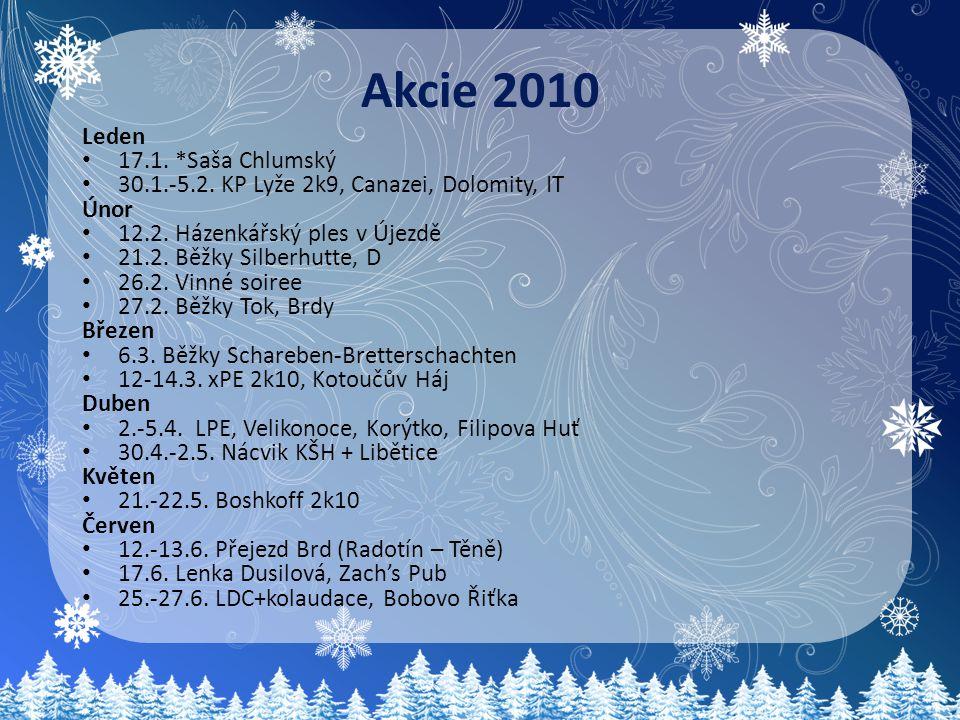 Akcie 2010 Leden • 17.1. *Saša Chlumský • 30.1.-5.2. KP Lyže 2k9, Canazei, Dolomity, IT Únor • 12.2. Házenkářský ples v Újezdě • 21.2. Běžky Silberhut