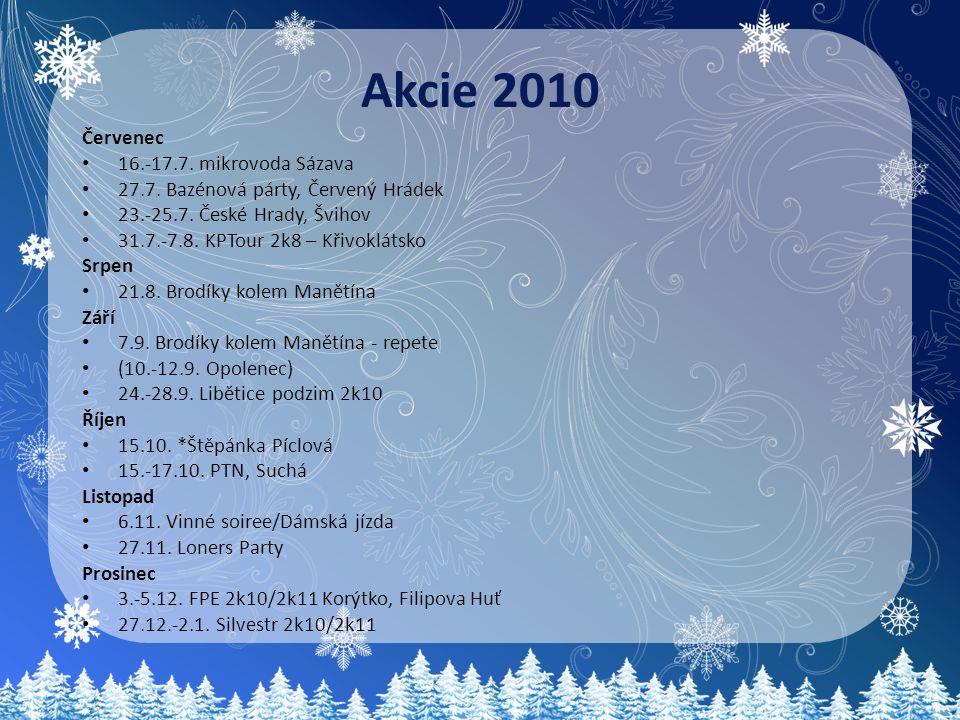 Akcie 2010 Červenec • 16.-17.7. mikrovoda Sázava • 27.7.
