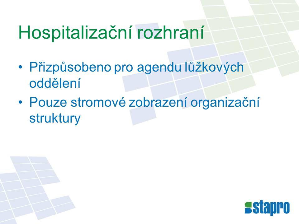 Hospitalizační rozhraní •Přizpůsobeno pro agendu lůžkových oddělení •Pouze stromové zobrazení organizační struktury