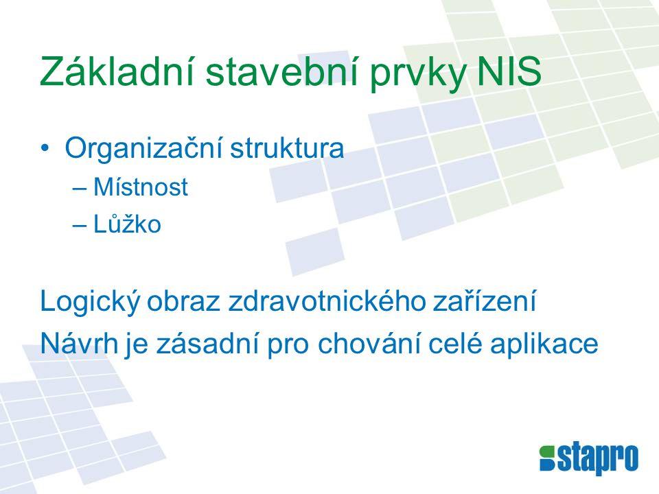 Základní stavební prvky NIS •Organizační struktura –Místnost –Lůžko Logický obraz zdravotnického zařízení Návrh je zásadní pro chování celé aplikace