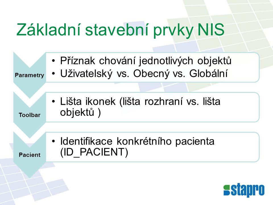 Základní stavební prvky NIS Parametry •Příznak chování jednotlivých objektů •Uživatelský vs. Obecný vs. Globální Toolbar •Lišta ikonek (lišta rozhraní