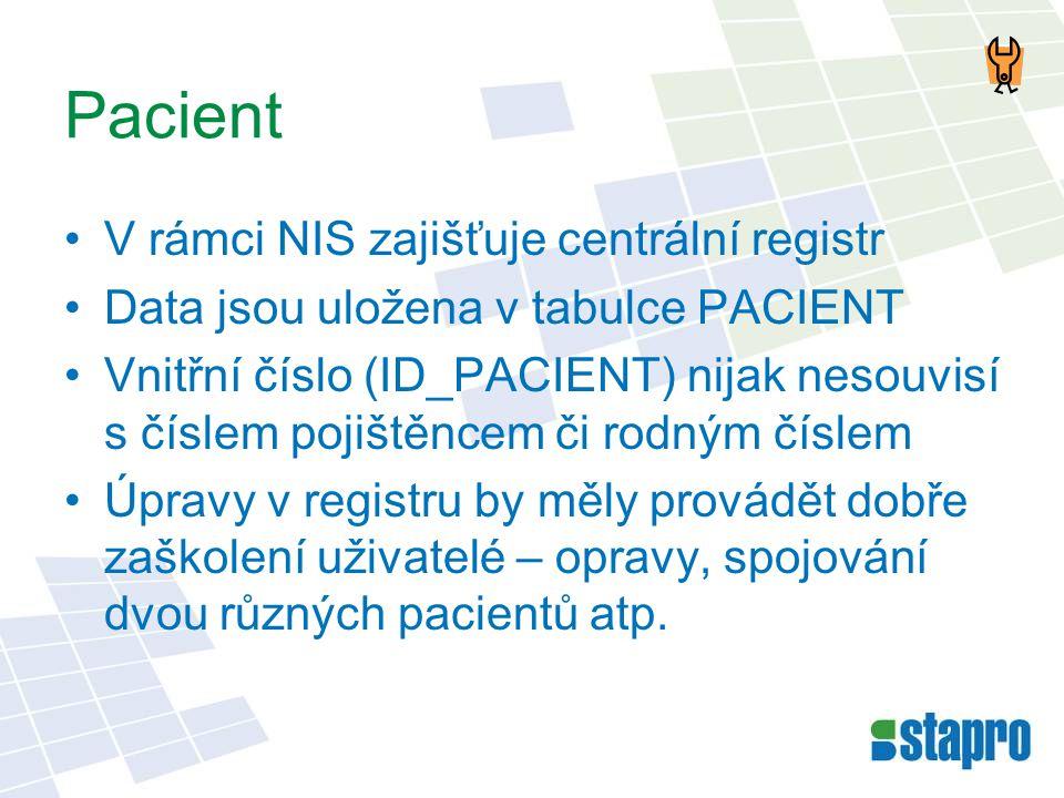 Pacient •V rámci NIS zajišťuje centrální registr •Data jsou uložena v tabulce PACIENT •Vnitřní číslo (ID_PACIENT) nijak nesouvisí s číslem pojištěncem