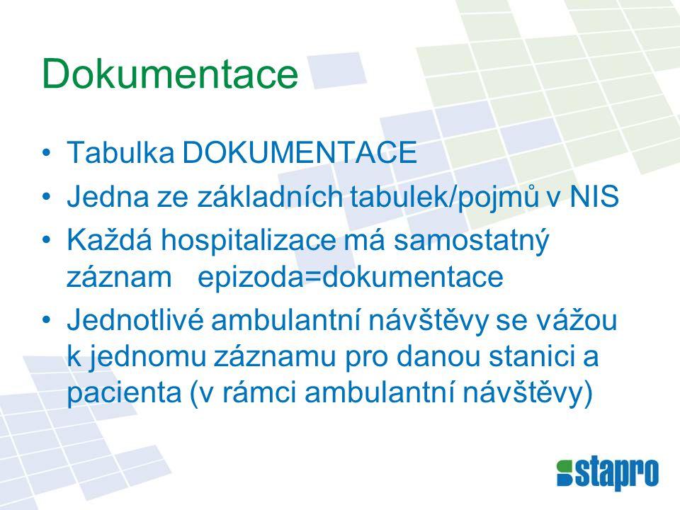 Dokumentace •Tabulka DOKUMENTACE •Jedna ze základních tabulek/pojmů v NIS •Každá hospitalizace má samostatný záznam epizoda=dokumentace •Jednotlivé am