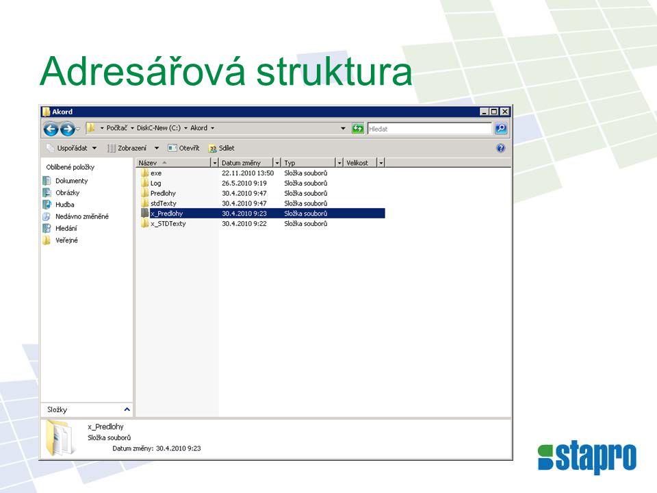 Vnitřní uspořádání NIS Stapro Akord