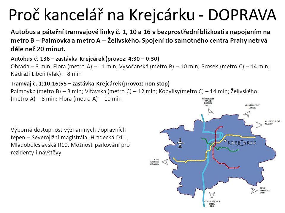 Proč kancelář na Krejcárku - DOPRAVA Autobus a páteřní tramvajové linky č. 1, 10 a 16 v bezprostřední blízkosti s napojením na metro B – Palmovka a me