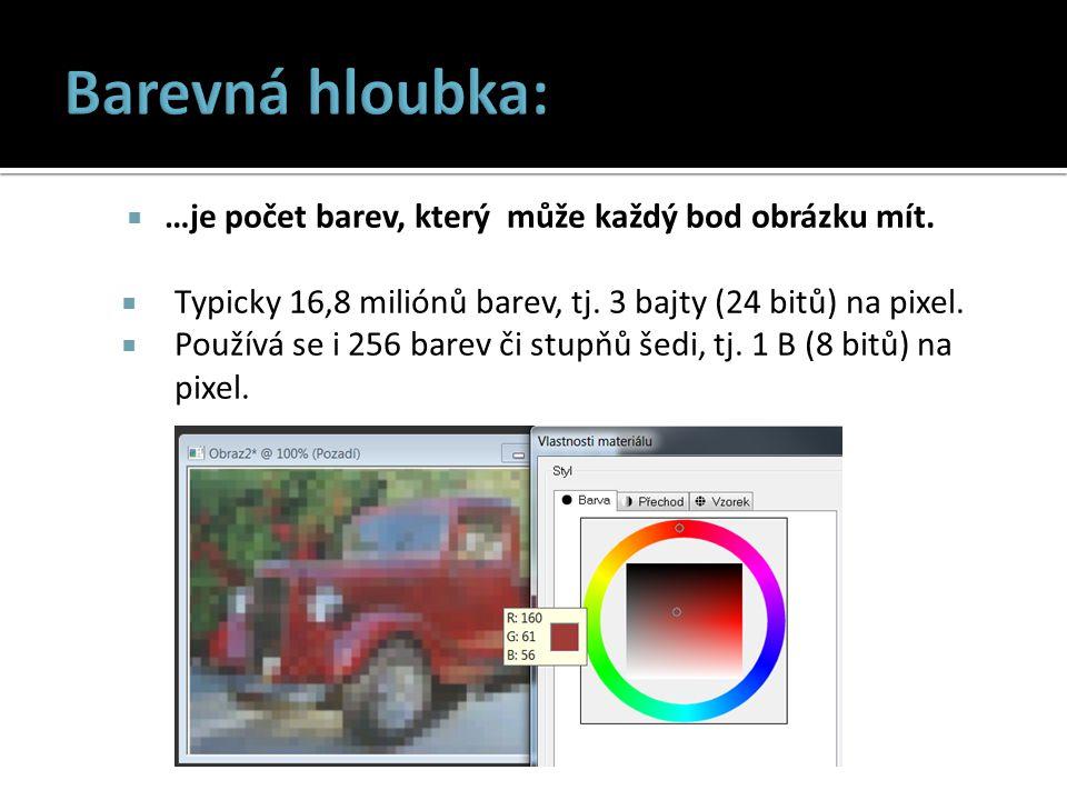  …je počet barev, který může každý bod obrázku mít.