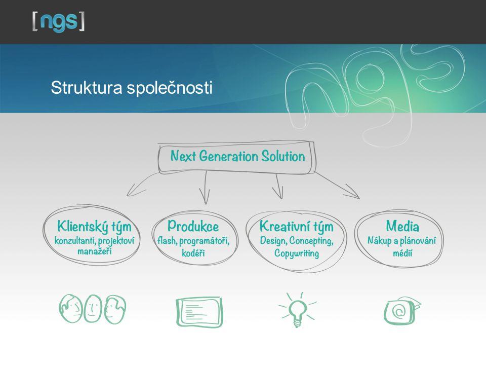 Facebook SonyEricsson FB komunikace Tvorba profilu značky na sociální síti Digitální PR Tvorba komunikační strategie Redakční plán