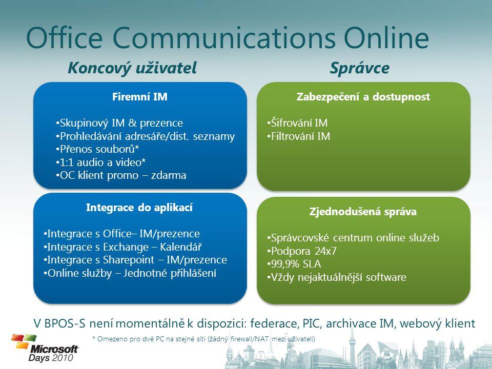 Office Communications Online Firemní IM • Skupinový IM & prezence • Prohledávání adresáře/dist.