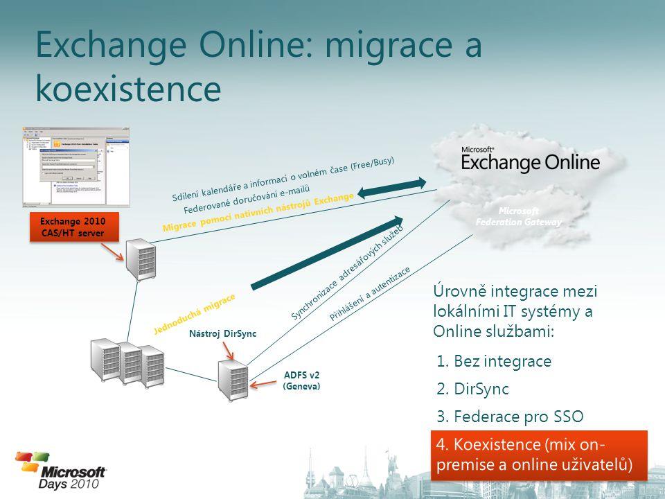 Exchange Online: migrace a koexistence Active Directory Exchange 2003/2007 Microsoft Federation Gateway Exchange 2010 CAS/HT server Nástroj DirSync ADFS v2 (Geneva) Migrace pomocí nativních nástrojů Exchange Sdílení kalendáře a informací o volném čase (Free/Busy) Přihlášení a autentizace Federované doručování e-mailů Synchronizace adresářových služeb 1.
