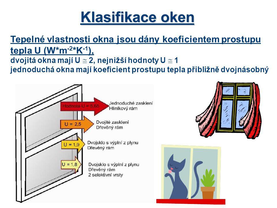Tepelné vlastnosti okna jsou dány koeficientem prostupu tepla U (W*m -2 *K -1 ), dvojitá okna mají U  2, nejnižší hodnoty U  1 jednoduchá okna mají