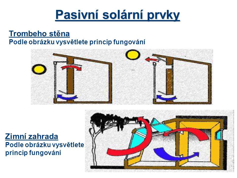Trombeho stěna Podle obrázku vysvětlete princip fungování Pasivní solární prvky Zimní zahrada Podle obrázku vysvětlete princip fungování
