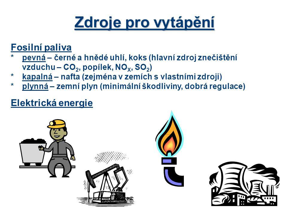 Fosilní paliva *pevná – černé a hnědé uhlí, koks (hlavní zdroj znečištění vzduchu – CO 2, popílek, NO X, SO 2 ) *kapalná – nafta (zejména v zemích s v