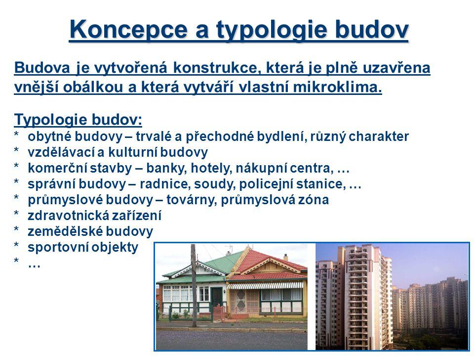 Koncepce a typologie budov Budova je vytvořená konstrukce, která je plně uzavřena vnější obálkou a která vytváří vlastní mikroklima. Typologie budov: