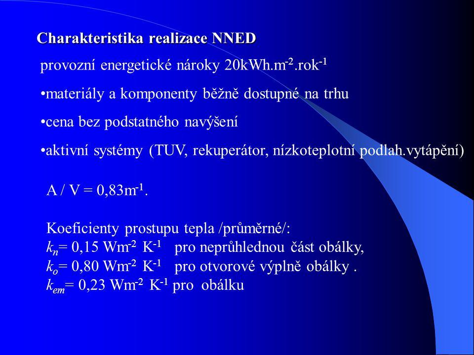 provozní energetické nároky 20kWh.m -2.rok -1 •materiály a komponenty běžně dostupné na trhu •cena bez podstatného navýšení •aktivní systémy (TUV, rek