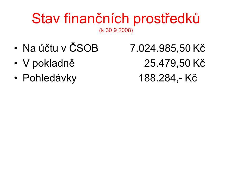 Stav finančních prostředků (k 30.9.2008) •Na účtu v ČSOB7.024.985,50 Kč •V pokladně 25.479,50 Kč •Pohledávky 188.284,- Kč