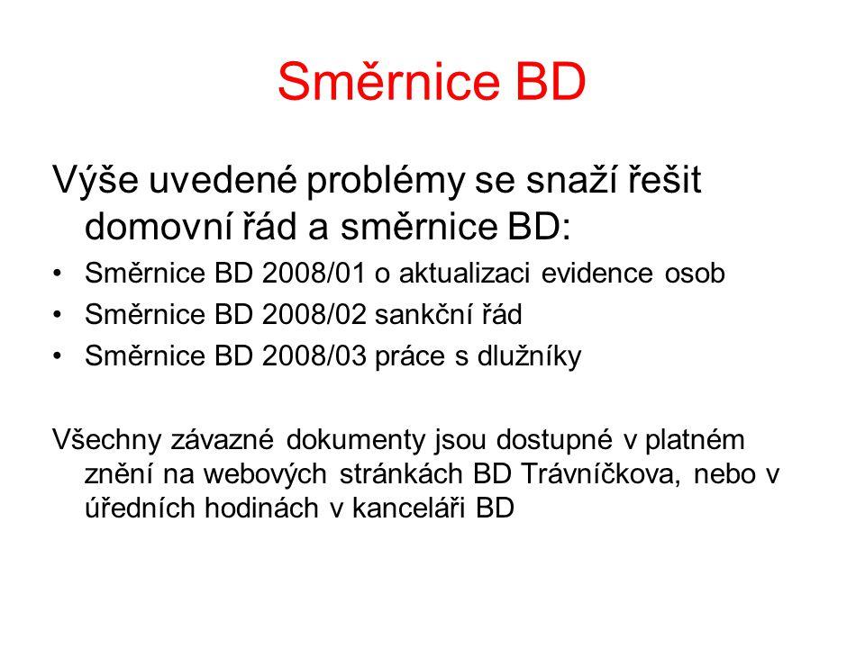 Směrnice BD Výše uvedené problémy se snaží řešit domovní řád a směrnice BD: •Směrnice BD 2008/01 o aktualizaci evidence osob •Směrnice BD 2008/02 sank