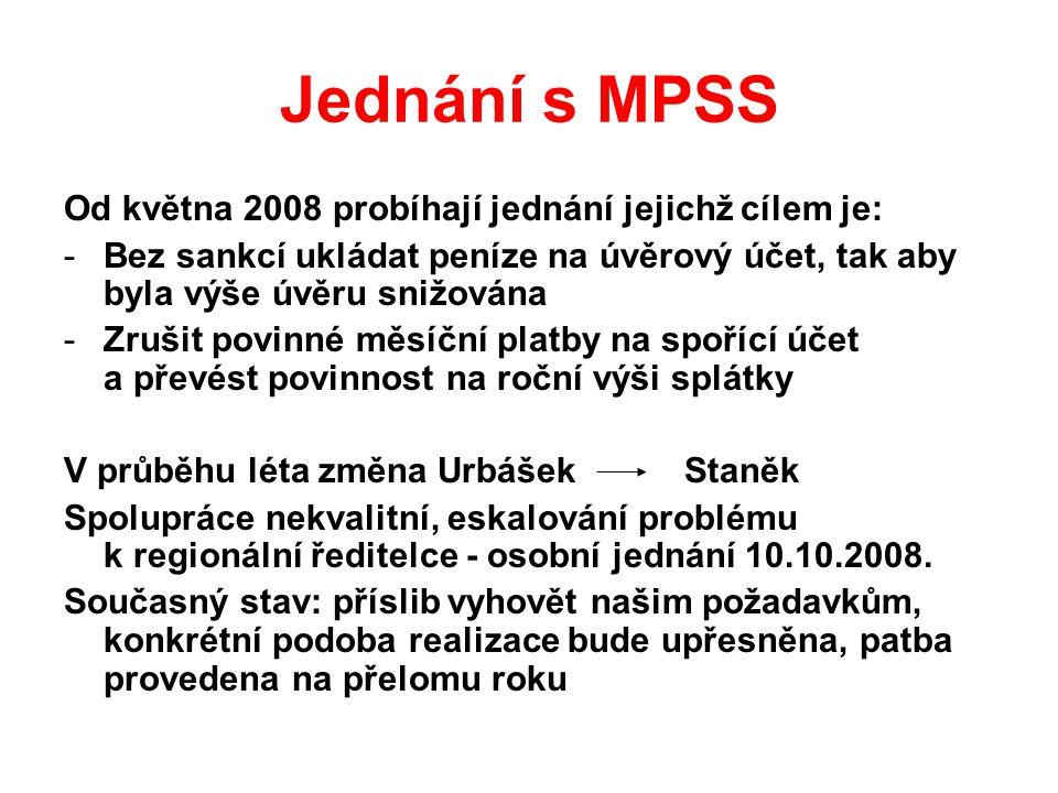 Jednání s MPSS Od května 2008 probíhají jednání jejichž cílem je: -Bez sankcí ukládat peníze na úvěrový účet, tak aby byla výše úvěru snižována -Zruši