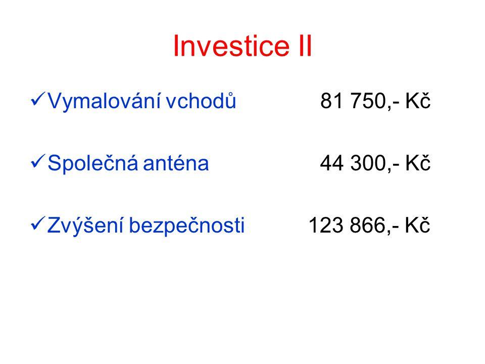 Investice II  Vymalování vchodů81 750,- Kč  Společná anténa44 300,- Kč  Zvýšení bezpečnosti 123 866,- Kč