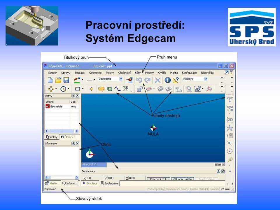 Rozdělení obrazovky: - Pracovní plocha - Roletové menu - Pracovní ikony - Příkazový řádek - Pohledy - Pracovní okna - Design a technologie