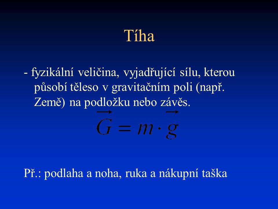 Tíha - fyzikální veličina, vyjadřující sílu, kterou působí těleso v gravitačním poli (např. Země) na podložku nebo závěs. Př.: podlaha a noha, ruka a