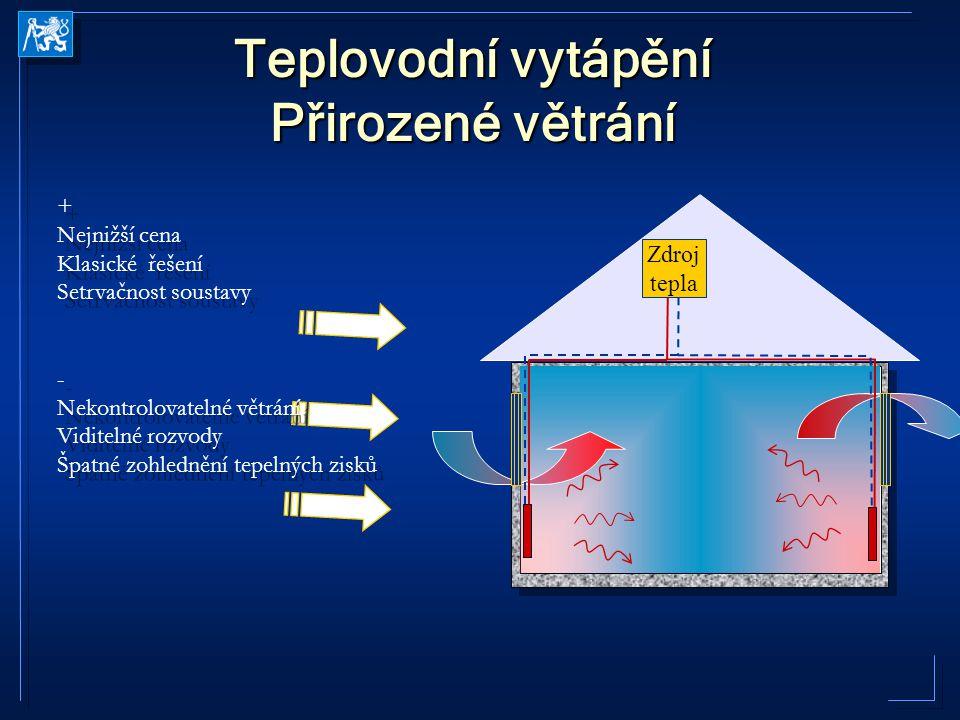 Teplovodní vytápění Hybridní větrání Zdroj tepla + Hygienické minimum pro větrání Řízené větrání Snížení tepelné ztráty infiltrací - Vyšší náklady Nepřetržitý provoz ventilátoru Hluk + Hygienické minimum pro větrání Řízené větrání Snížení tepelné ztráty infiltrací - Vyšší náklady Nepřetržitý provoz ventilátoru Hluk