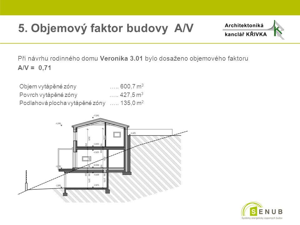5. Objemový faktor budovy A/V oPři návrhu rodinného domu Veronika 3.01 bylo dosaženo objemového faktoru oA/V = 0,71 o o Objem vytápěné zóny ….. 600,7