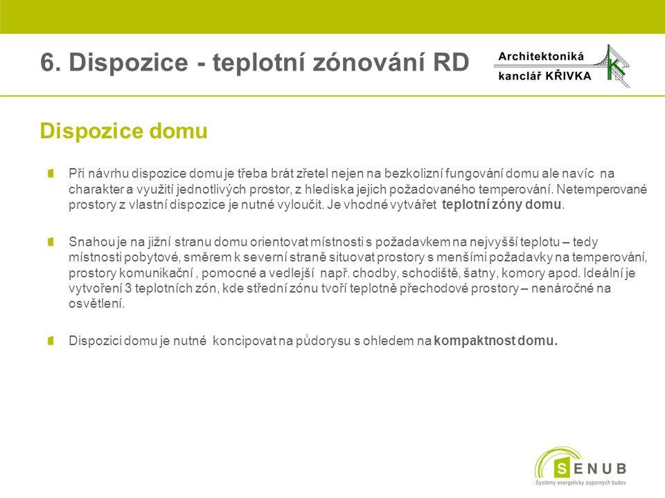 6. Dispozice - teplotní zónování RD oDispozice domu Při návrhu dispozice domu je třeba brát zřetel nejen na bezkolizní fungování domu ale navíc na cha
