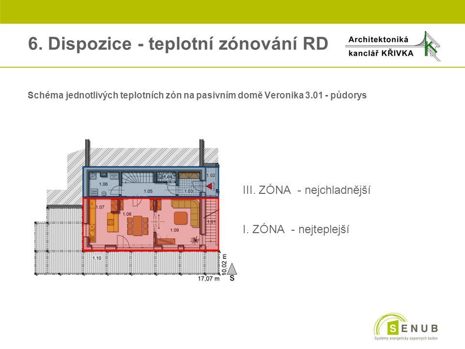6. Dispozice - teplotní zónování RD Schéma jednotlivých teplotních zón na pasivním domě Veronika 3.01 - půdorys III. ZÓNA - nejchladnější I. ZÓNA - ne