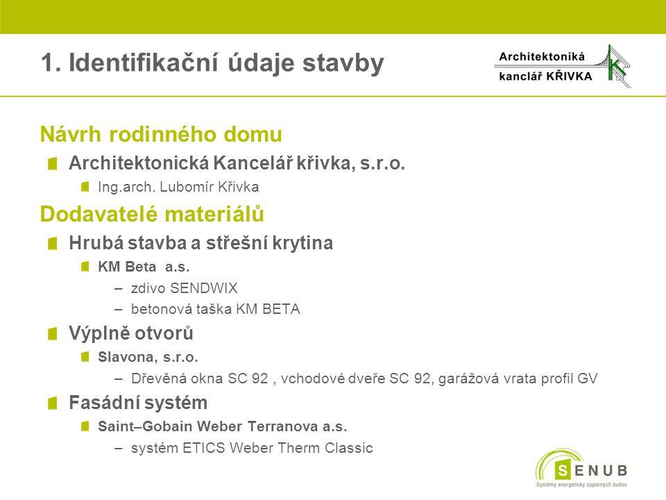 Typová řada VERONIKA oVERONIKA 2.01 Zastavěná plocha: 144,38 m² Užitná plocha: 179,30 m²