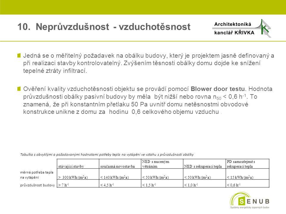 10. Neprůvzdušnost - vzduchotěsnost Jedná se o měřitelný požadavek na obálku budovy, který je projektem jasně definovaný a při realizaci stavby kontro