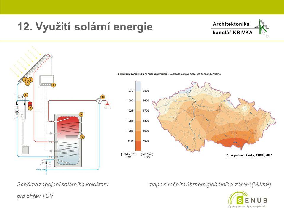 oSchéma zapojení solárního kolektoru mapa s ročním úhrnem globálního záření (MJ/m 2 ) opro ohřev TUV