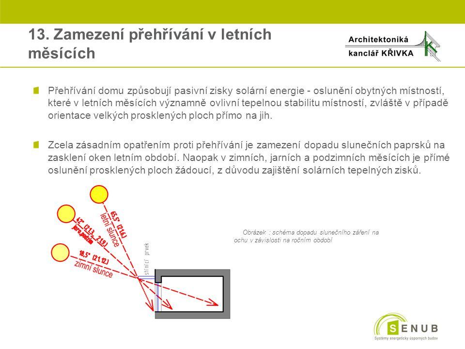 13. Zamezení přehřívání v letních měsících Přehřívání domu způsobují pasivní zisky solární energie - oslunění obytných místností, které v letních měsí