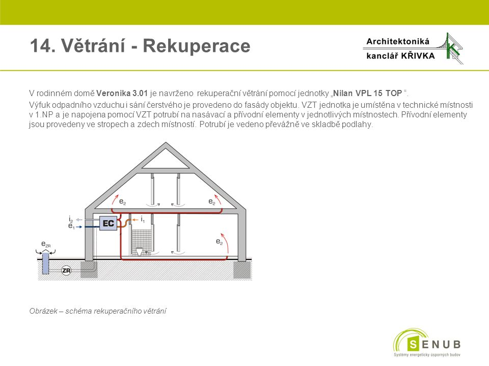 """oV rodinném domě Veronika 3.01 je navrženo rekuperační větrání pomocí jednotky """"Nilan VPL 15 TOP """". oVýfuk odpadního vzduchu i sání čerstvého je prove"""