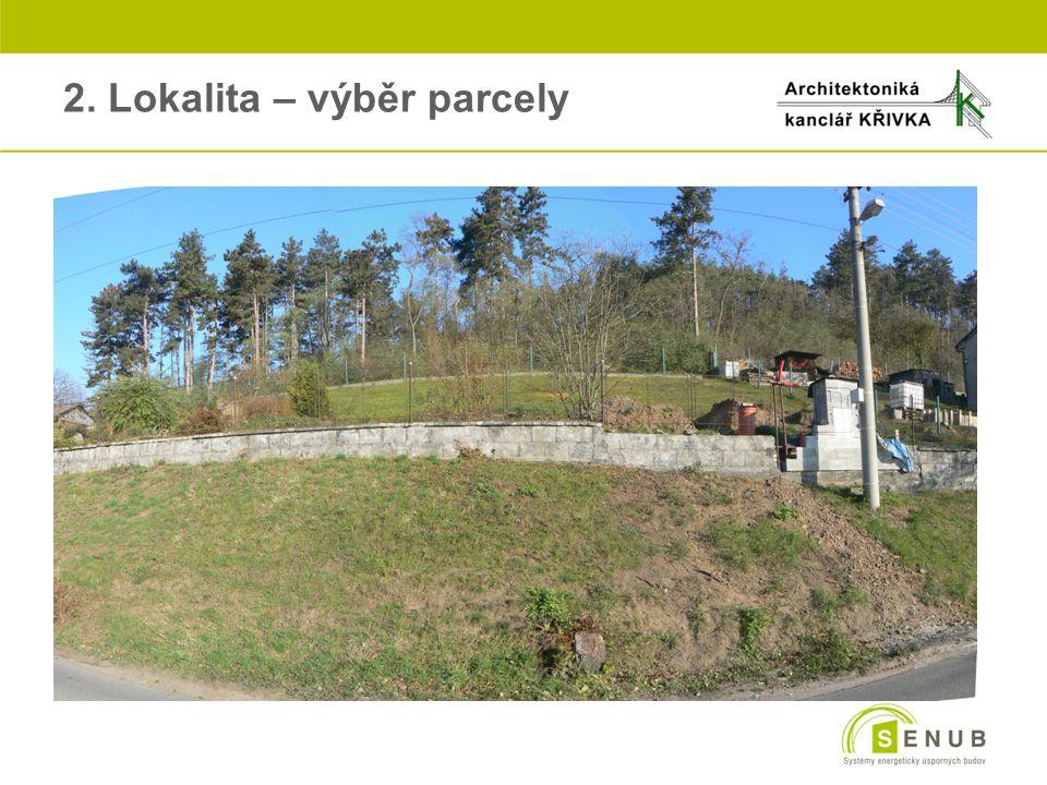 oSklon parcely 36°
