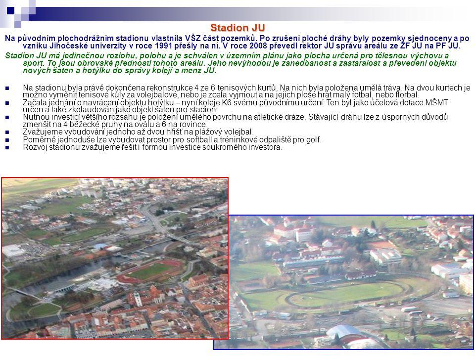 Stadion JU Na původním plochodrážním stadionu vlastnila VŠZ část pozemků. Po zrušení ploché dráhy byly pozemky sjednoceny a po vzniku Jihočeské univer