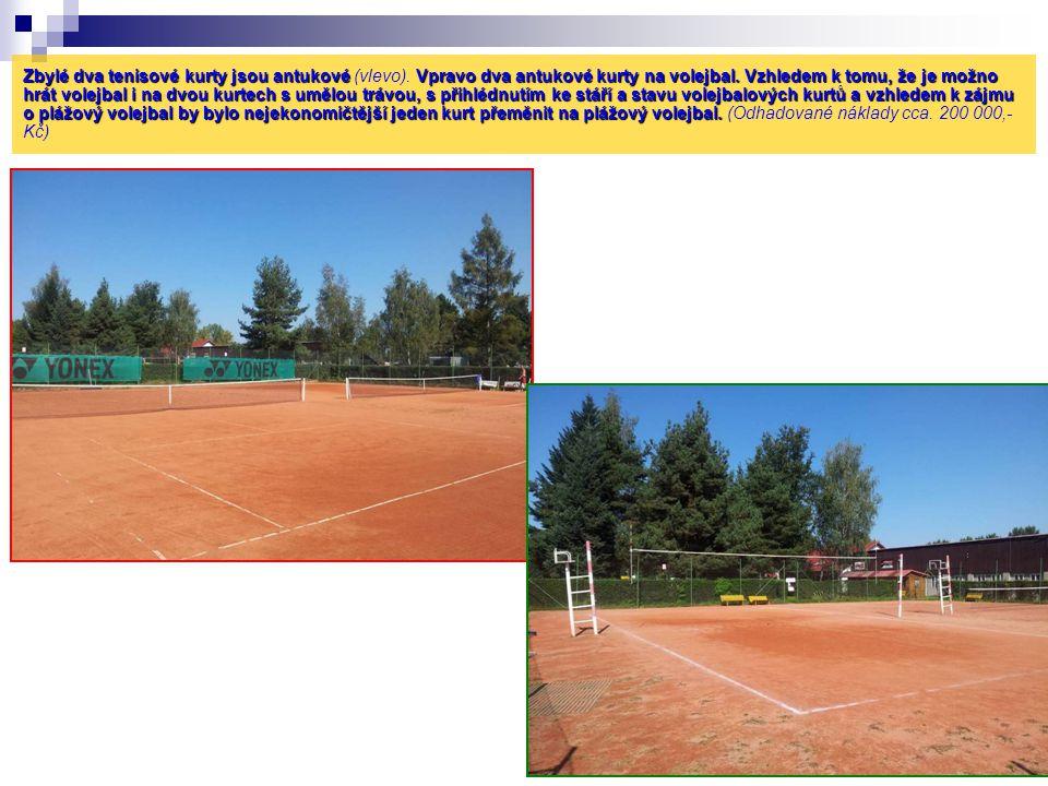 Zbylé dva tenisové kurty jsou antukové Vpravo dva antukové kurty na volejbal. Vzhledem k tomu, že je možno hrát volejbal i na dvou kurtech s umělou tr