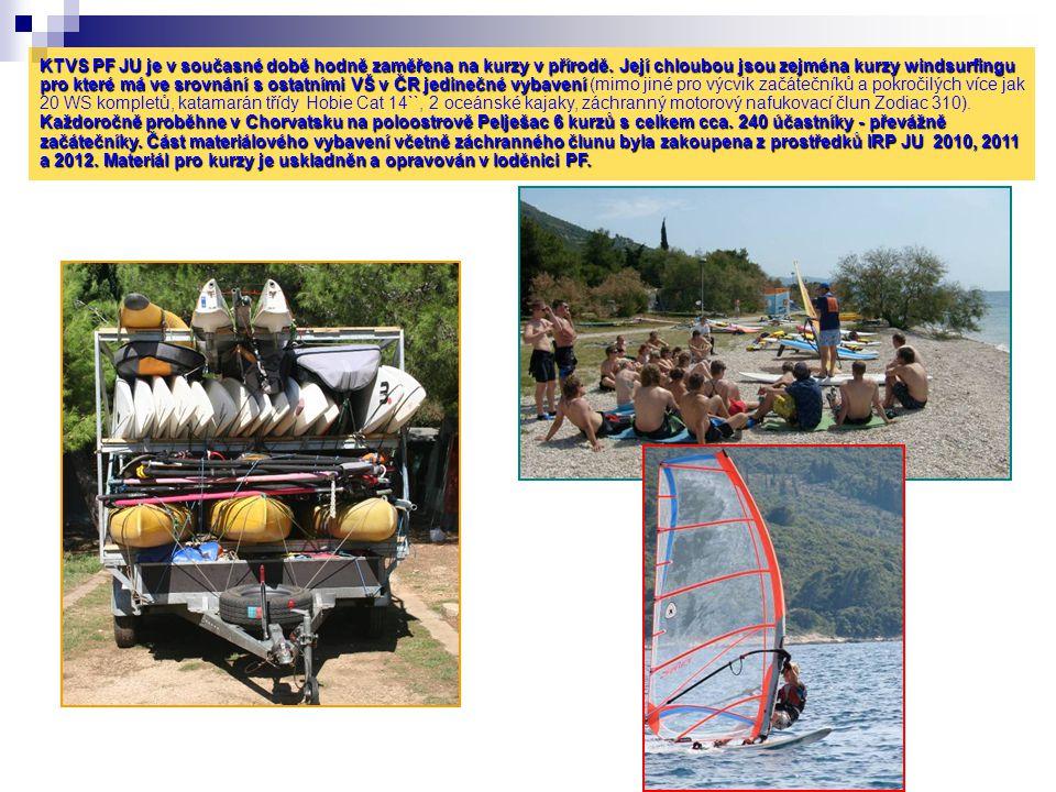 KTVS PF JU je v současné době hodně zaměřena na kurzy v přírodě. Její chloubou jsou zejména kurzy windsurfingu pro které má ve srovnání s ostatními VŠ