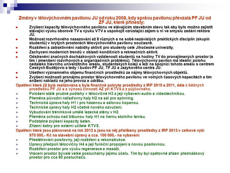 Změny v tělovýchovném pavilonu JU od roku 2008, kdy správu pavilonu převzala PF JU od ZF JU, které přinesly: Zvýšení kapacity tělovýchovného pavilonu