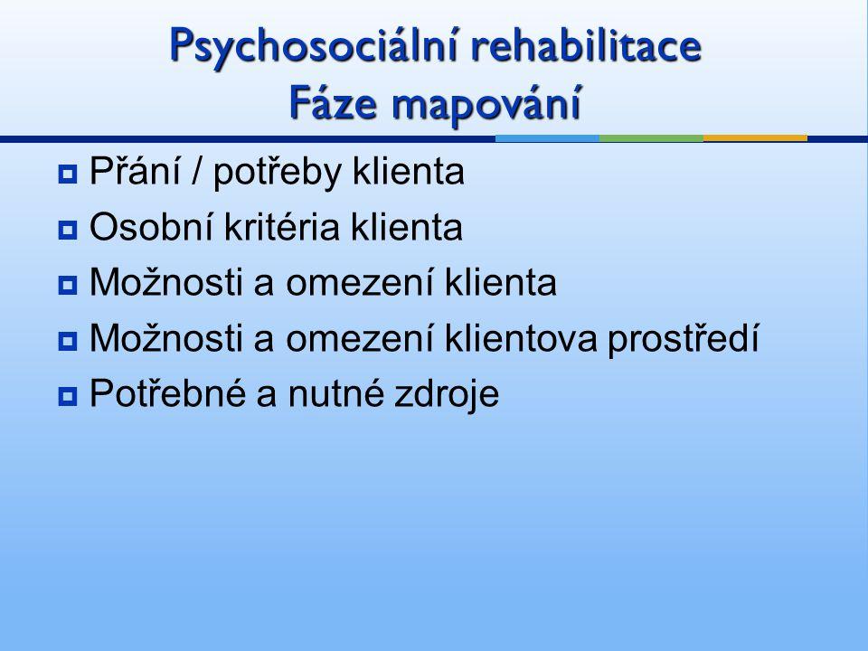Psychosociální rehabilitace Fáze mapování  Přání / potřeby klienta  Osobní kritéria klienta  Možnosti a omezení klienta  Možnosti a omezení klientova prostředí  Potřebné a nutné zdroje