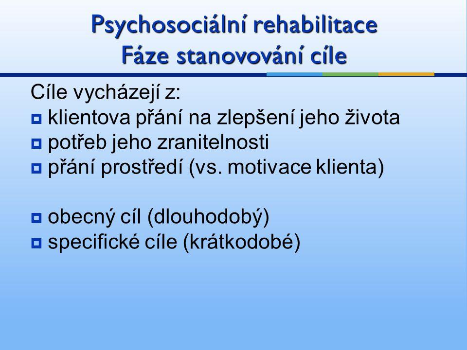 Psychosociální rehabilitace Fáze stanovování cíle Cíle vycházejí z:  klientova přání na zlepšení jeho života  potřeb jeho zranitelnosti  přání prostředí (vs.