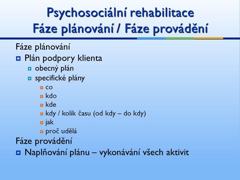 Psychosociální rehabilitace Fáze plánování / Fáze provádění Fáze plánování  Plán podpory klienta  obecný plán  specifické plány  co  kdo  kde  kdy / kolik času (od kdy – do kdy)  jak  proč udělá Fáze provádění  Naplňování plánu – vykonávání všech aktivit