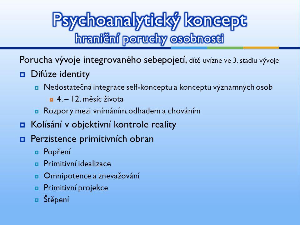 Biologický koncept hraniční poruchy osobnosti Rozdělují hraniční poruchy osobnosti do podsku pin vázaných na závažné psychické poruchy:  schizofrenii  afektivní poruchy  organická onemocnění mozku