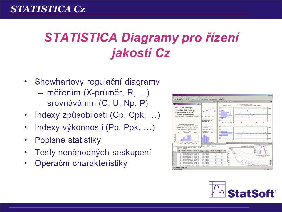 •Základní analytický modul pro SPC •Česká verze •Vhodné pro aplikaci ISO 9000, QS 9000 apod. •Automatická aktualizace •Alarmy •Možnost zabezpečeného n