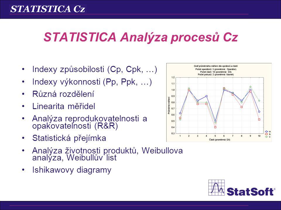 •Shewhartovy regulační diagramy –měřením (X-průměr, R, …) –srovnáváním (C, U, Np, P) •Indexy způsobilosti (Cp, Cpk, …) •Indexy výkonnosti (Pp, Ppk, …)