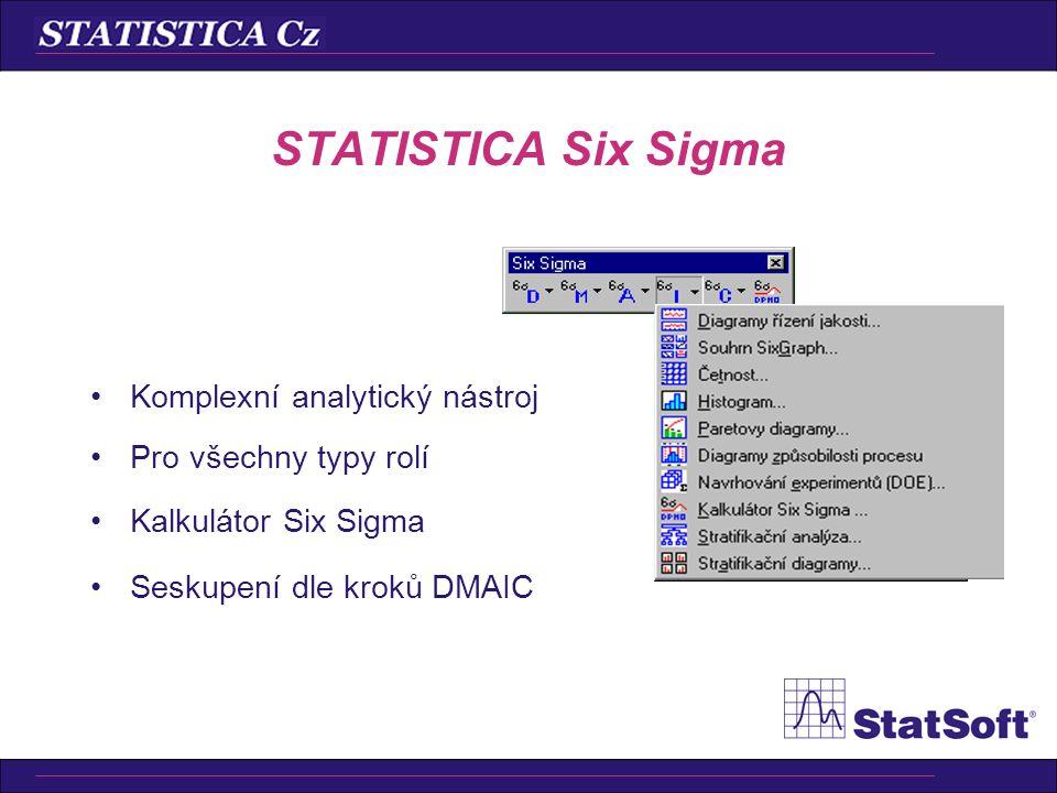 •Komplexní řešení pro vícerozměrné SPC •Určení kritických faktorů a jejich optimální nastavení •Průběžné monitorování procesu •Vytvoření a využití pre