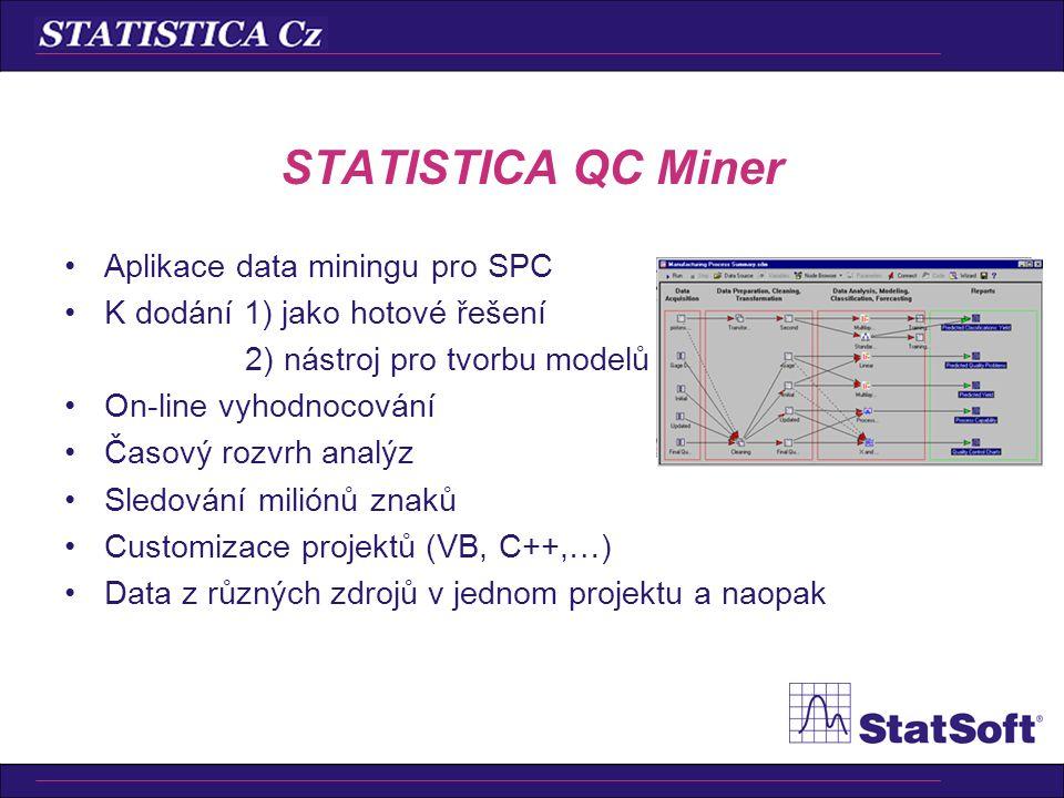 •Komplexní analytický nástroj •Pro všechny typy rolí •Kalkulátor Six Sigma •Seskupení dle kroků DMAIC STATISTICA Six Sigma