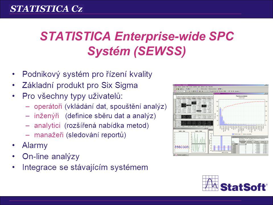 •Diagramy pro řízení jakosti, indexy způsobilosti, DOE •Průzkumný a prediktivní data mining •Neuronové sítě •Všechny analytické moduly •Integrace s os